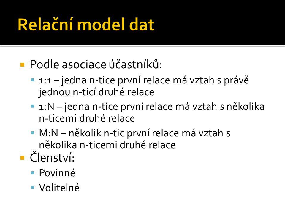 Relační model dat Podle asociace účastníků: Členství: