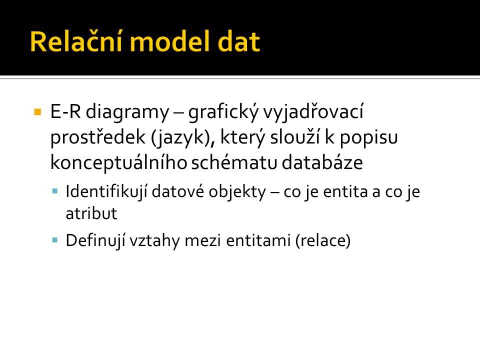 Relační model dat E-R diagramy – grafický vyjadřovací prostředek (jazyk), který slouží k popisu konceptuálního schématu databáze.