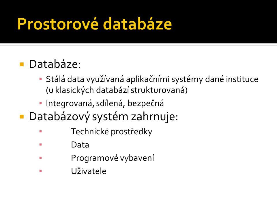 Prostorové databáze Databáze: Databázový systém zahrnuje: