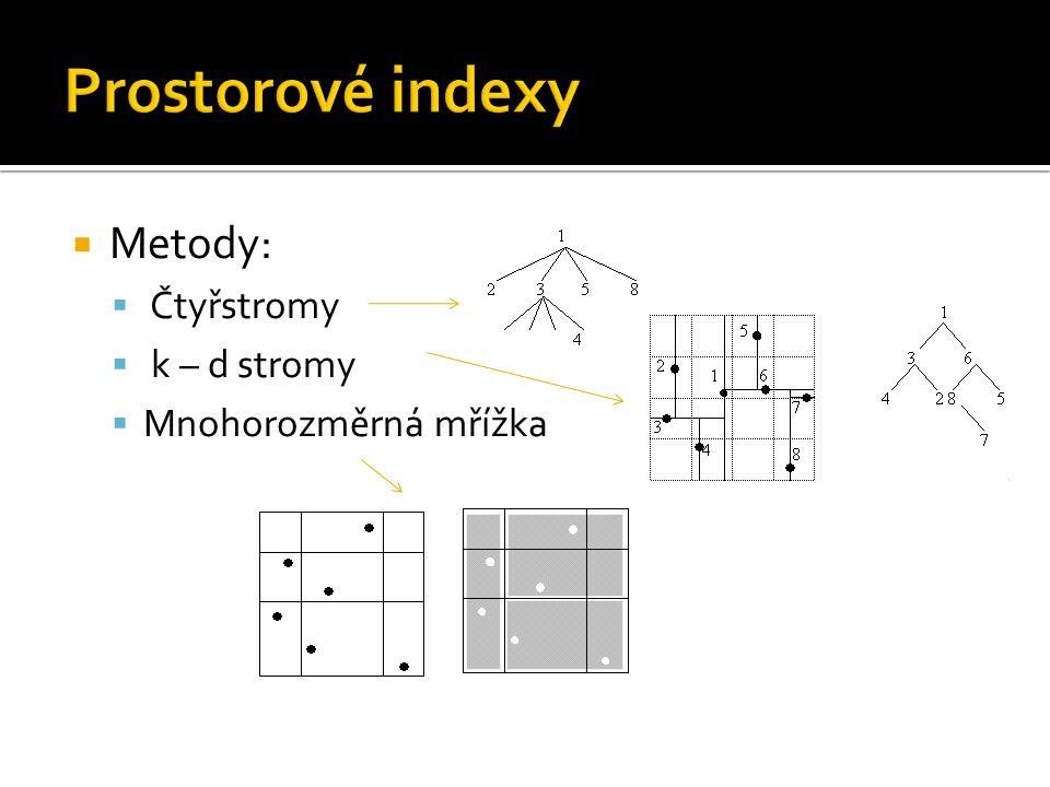 Prostorové indexy Metody: Čtyřstromy k – d stromy Mnohorozměrná mřížka