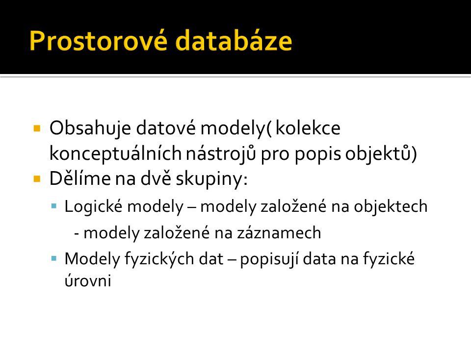 Prostorové databáze Obsahuje datové modely( kolekce konceptuálních nástrojů pro popis objektů) Dělíme na dvě skupiny: