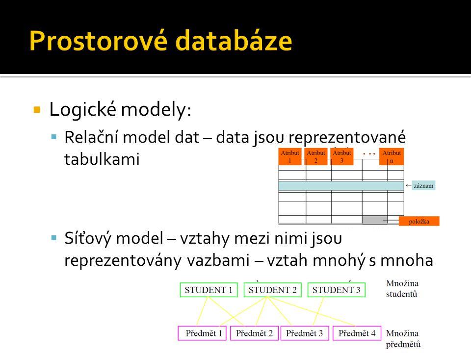 Prostorové databáze Logické modely: