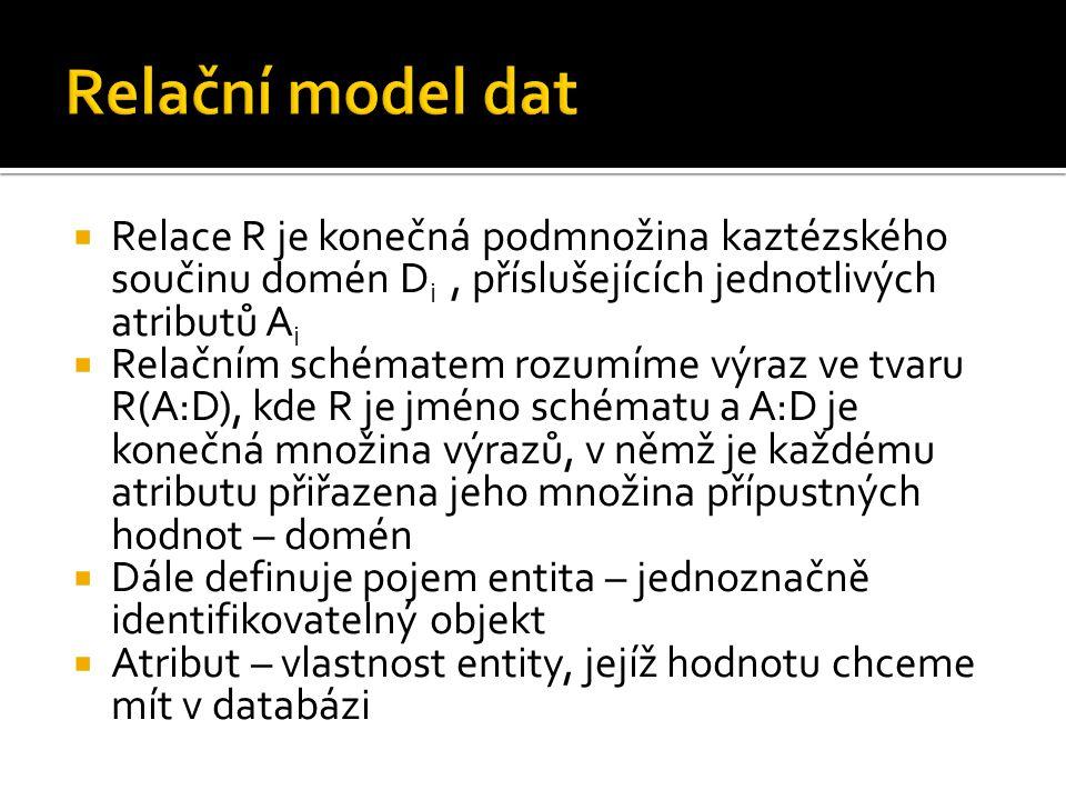 Relační model dat Relace R je konečná podmnožina kaztézského součinu domén Di , příslušejících jednotlivých atributů Ai.