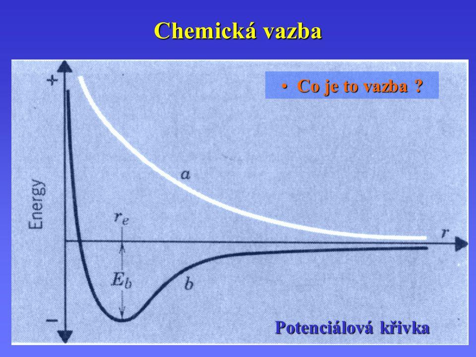 Chemická vazba Potenciálová křivka Co je to vazba