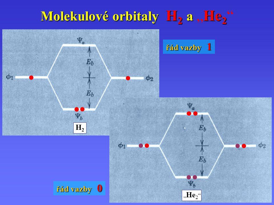 """Molekulové orbitaly H2 a """"He2"""