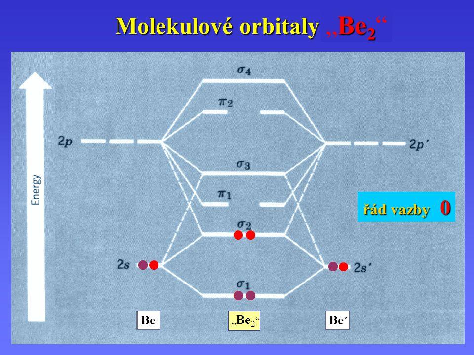 """""""Be2 Li2 Molekulové orbitaly . řád vazby 1 řád vazby 0 Li Li´ Be Be´"""