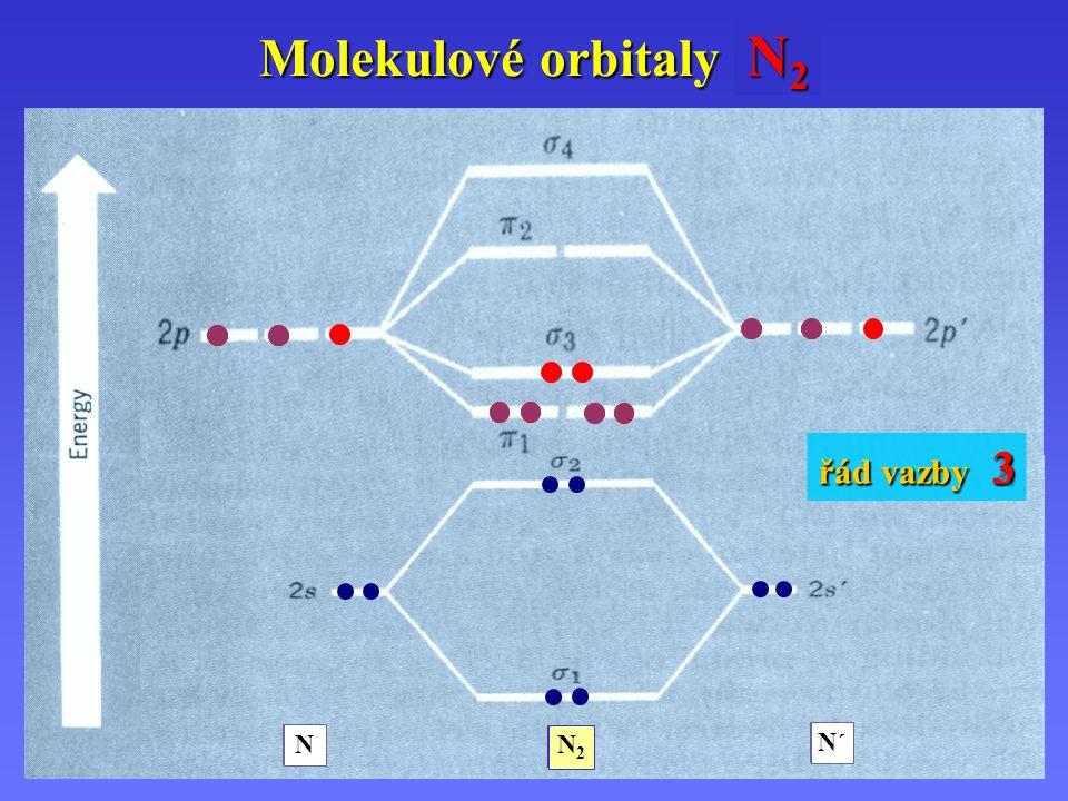 C2 N2 B2 Molekulové orbitaly . řád vazby 2 řád vazby 3 řád vazby 1 C
