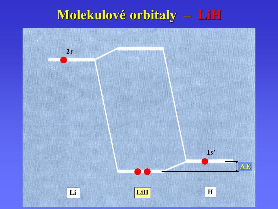 Molekulové orbitaly – LiH