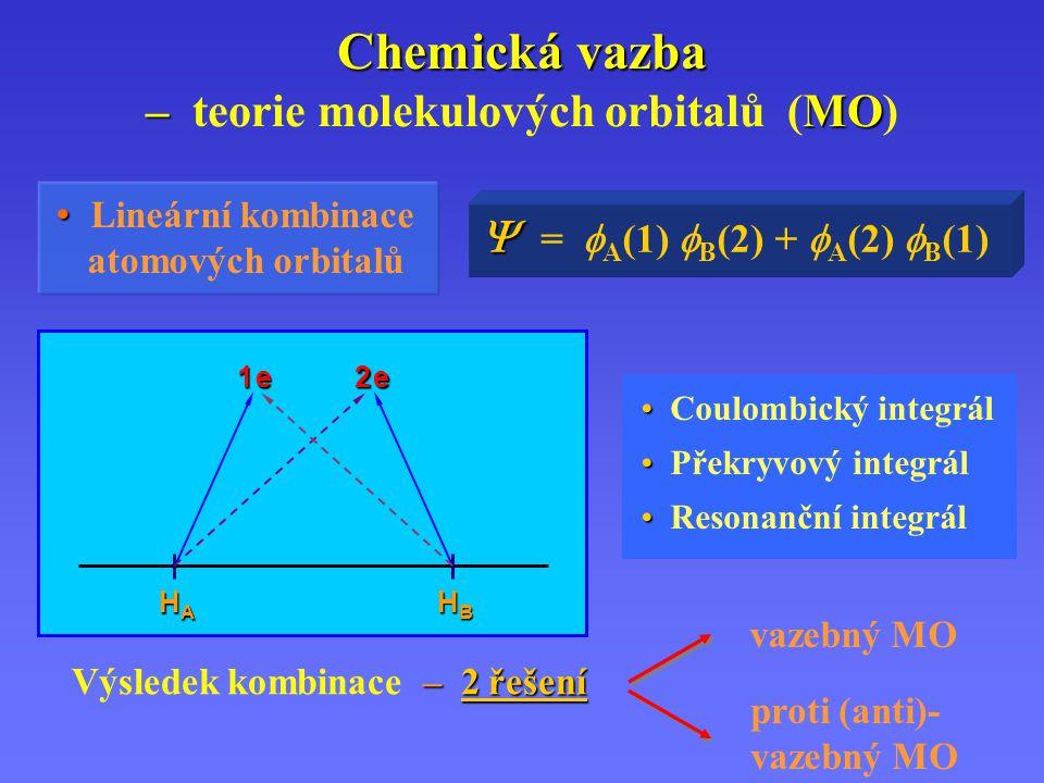 Chemická vazba – teorie molekulových orbitalů (MO)