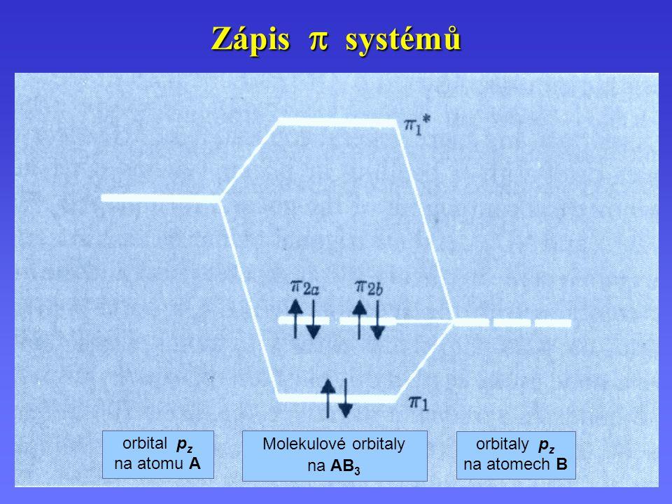 Zápis  systémů orbital pz na atomu A Molekulové orbitaly na AB3