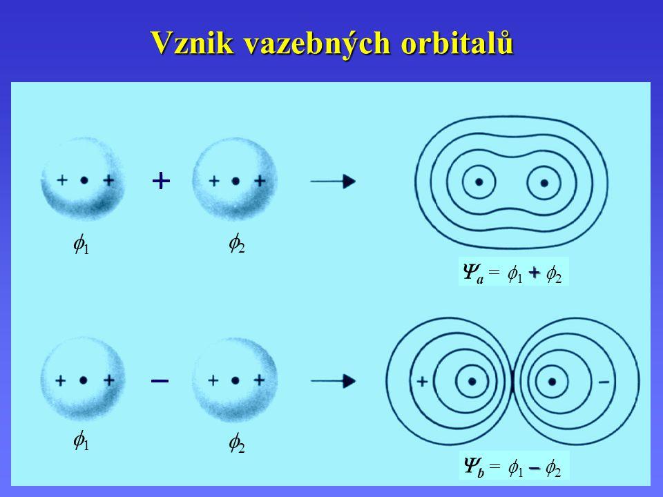 Vznik vazebných orbitalů