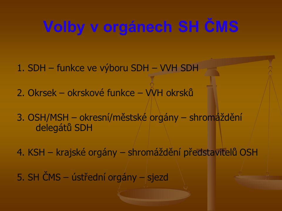 Volby v orgánech SH ČMS 1. SDH – funkce ve výboru SDH – VVH SDH