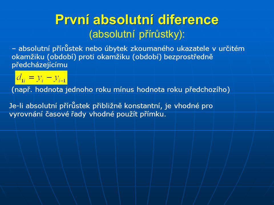 První absolutní diference (absolutní přírůstky):