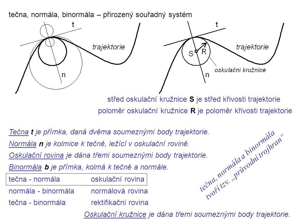 """tečna, normála a binormála tvoří tzv. """"průvodní trojhran"""