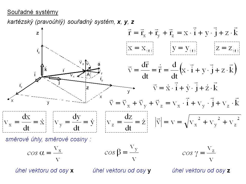 Dynamika I, 3. přednáška Souřadné systémy. kartézský (pravoúhlý) souřadný systém, x, y, z. směrové úhly, směrové cosiny :