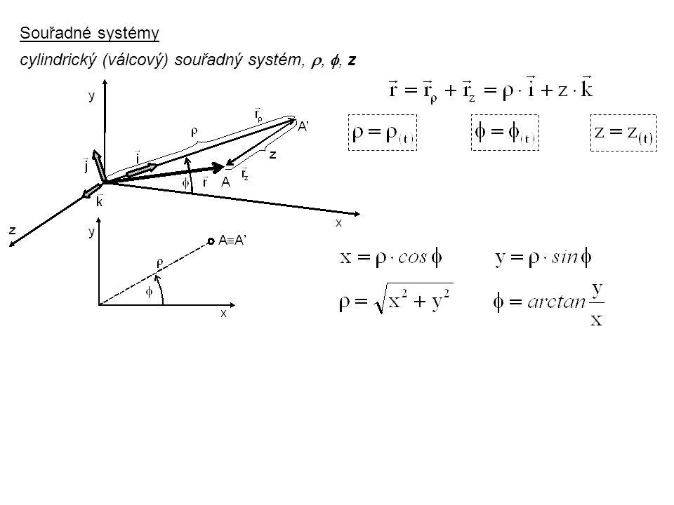 Dynamika I, 3. přednáška Souřadné systémy cylindrický (válcový) souřadný systém, r, f, z