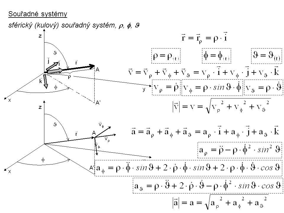 Dynamika I, 3. přednáška Souřadné systémy sférický (kulový) souřadný systém, r, f, J