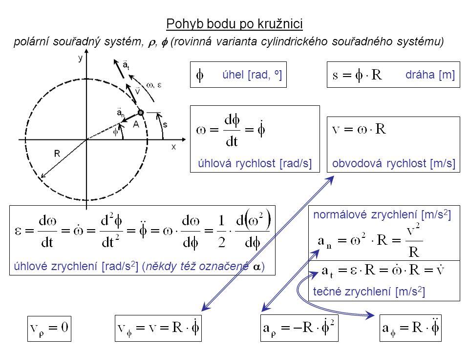 Pohyb bodu po kružnici Dynamika I, 3. přednáška