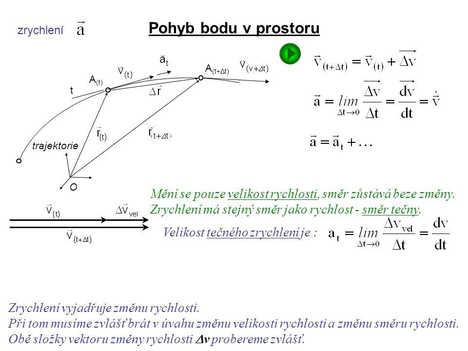 Dynamika I, 3. přednáška Pohyb bodu v prostoru. zrychlení. A(t+Δt) A(t) t. trajektorie. O.