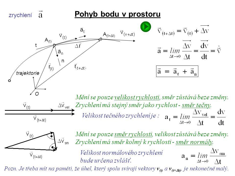 Dynamika I, 3. přednáška Pohyb bodu v prostoru. zrychlení. A(t+Δt) A(t) t. n. trajektorie. O.