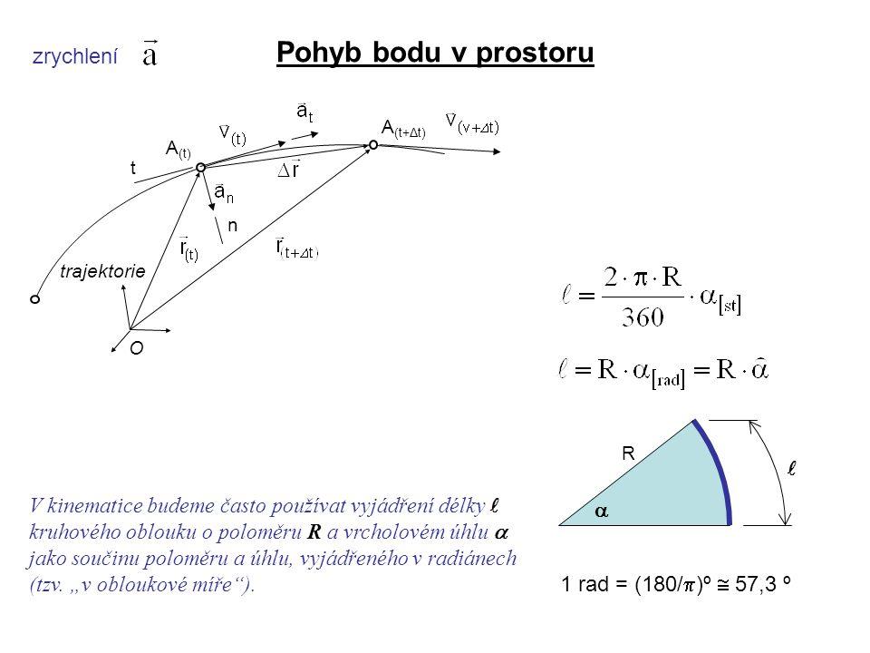 Pohyb bodu v prostoru Dynamika I, 3. přednáška zrychlení l