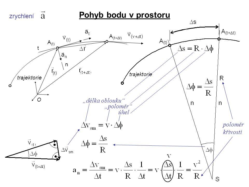 Pohyb bodu v prostoru Dynamika I, 3. přednáška zrychlení