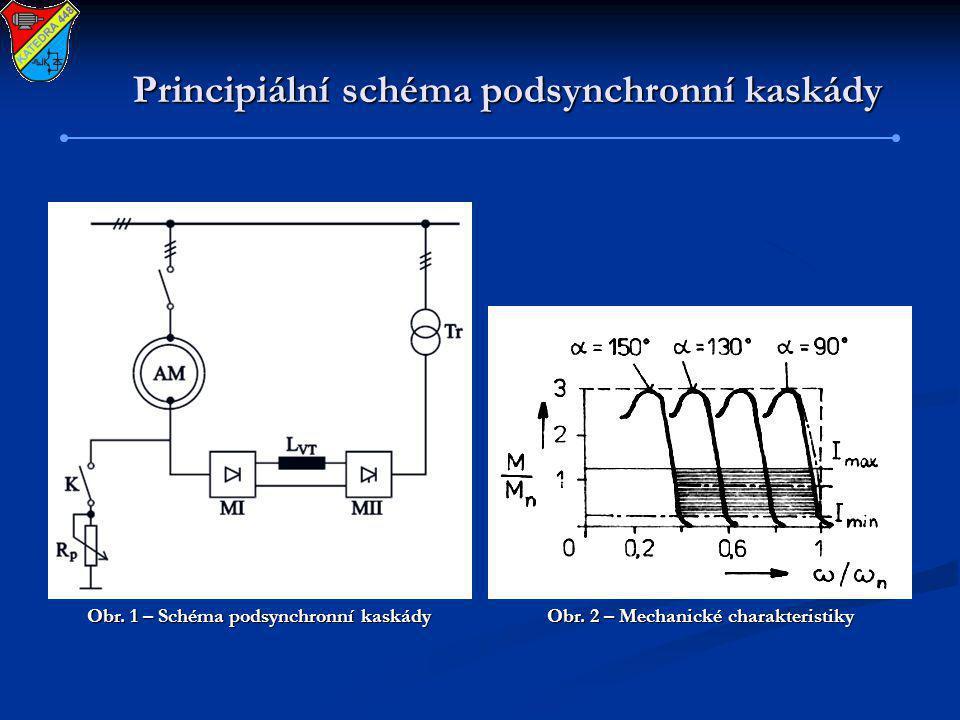 Principiální schéma podsynchronní kaskády