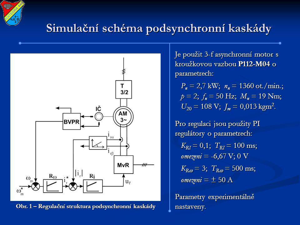 Simulační schéma podsynchronní kaskády