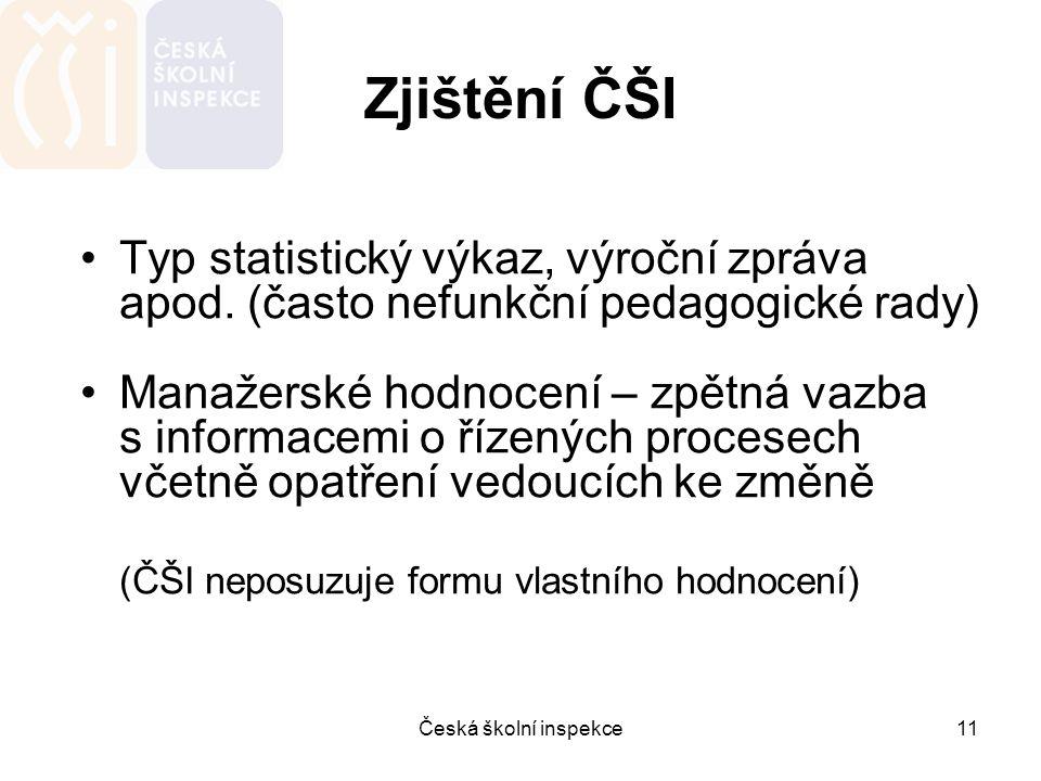 Zjištění ČŠI Typ statistický výkaz, výroční zpráva apod. (často nefunkční pedagogické rady)