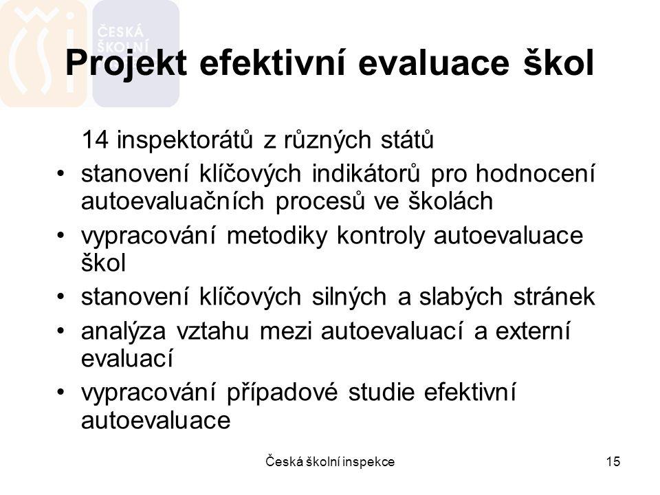 Projekt efektivní evaluace škol