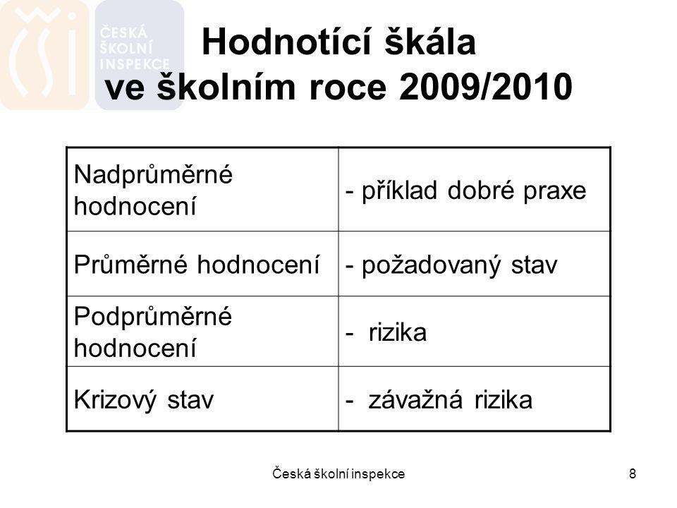 Hodnotící škála ve školním roce 2009/2010