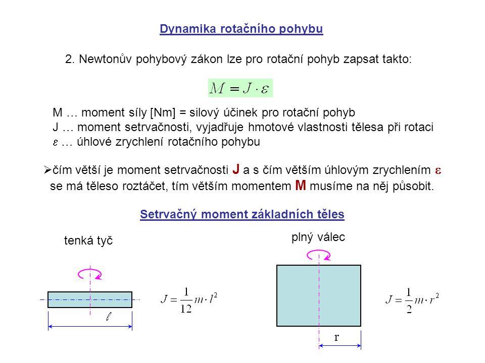 Dynamika rotačního pohybu Setrvačný moment základních těles