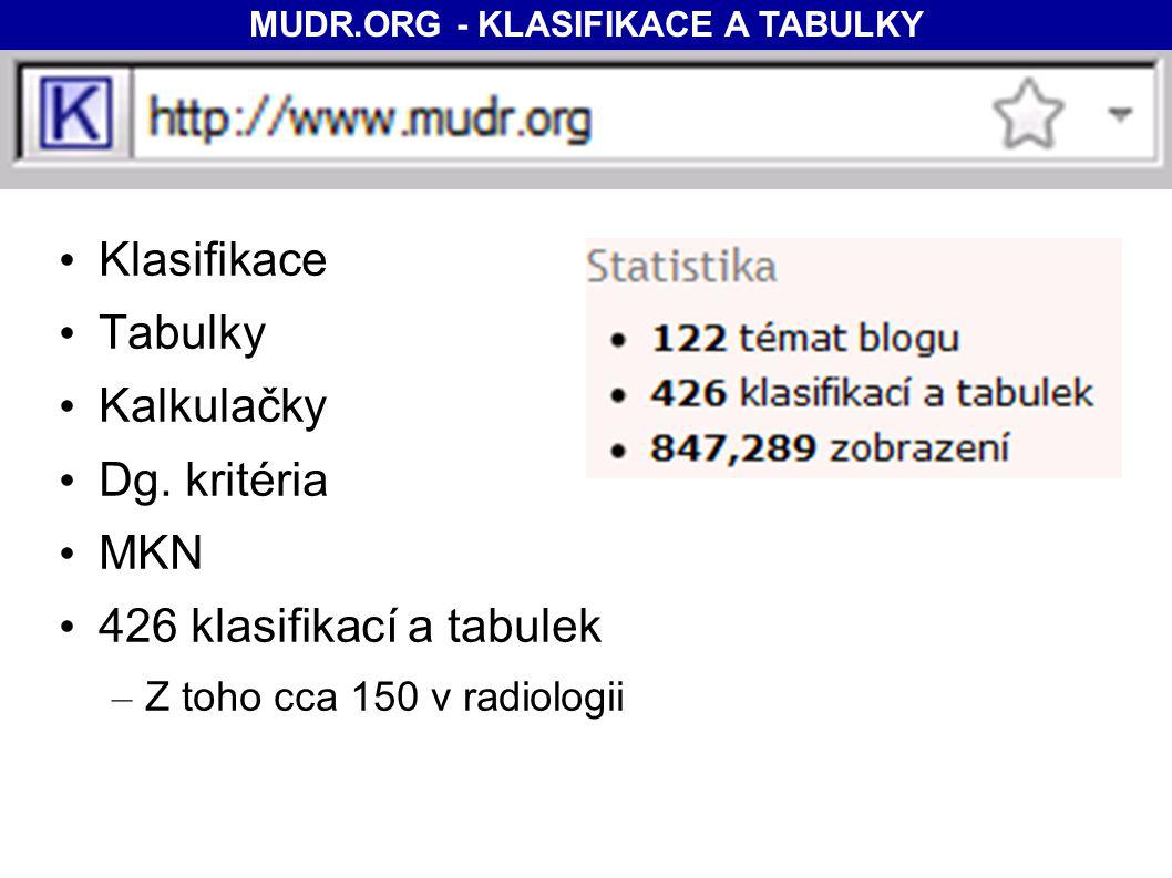MUDR.ORG - KLASIFIKACE A TABULKY