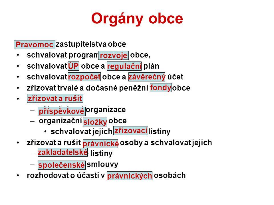 Orgány obce Pravomoc zastupitelstva obce