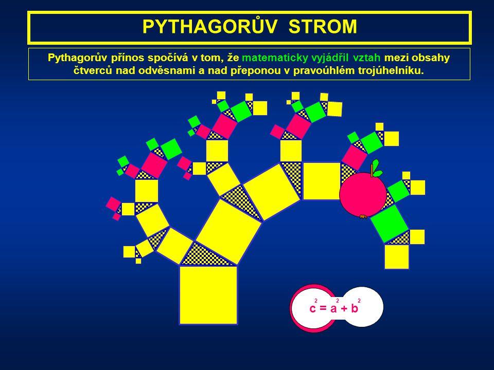 PYTHAGORŮV STROM c = a + b