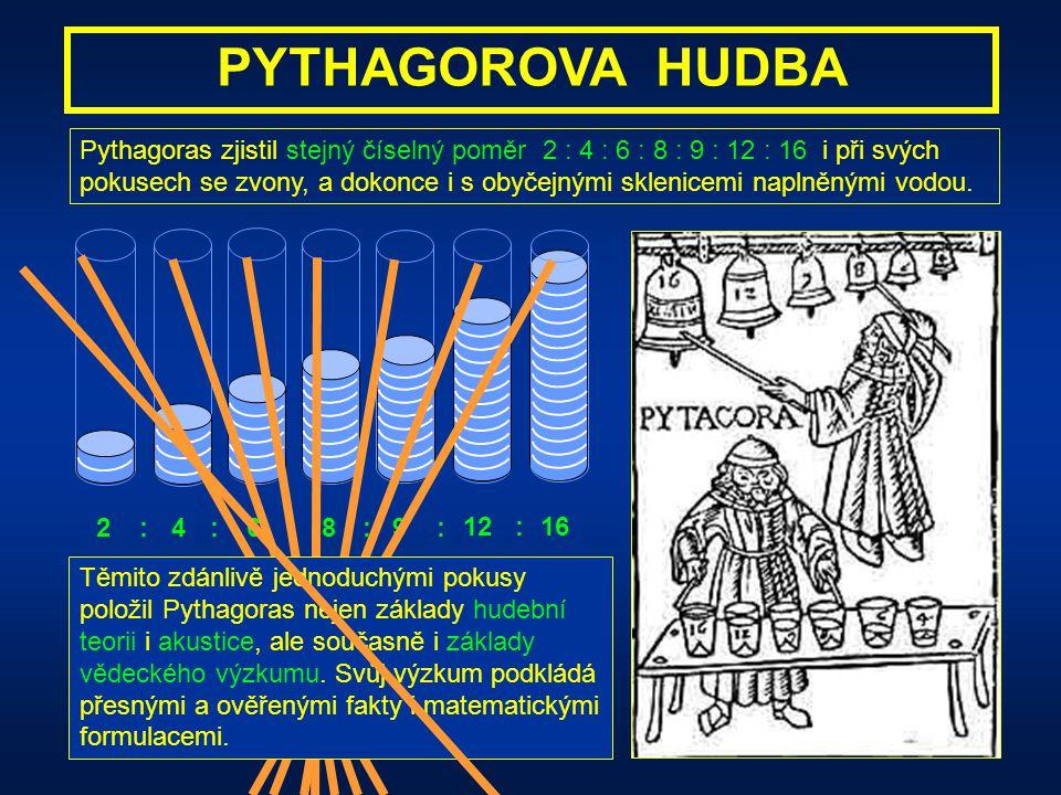PYTHAGOROVA HUDBA
