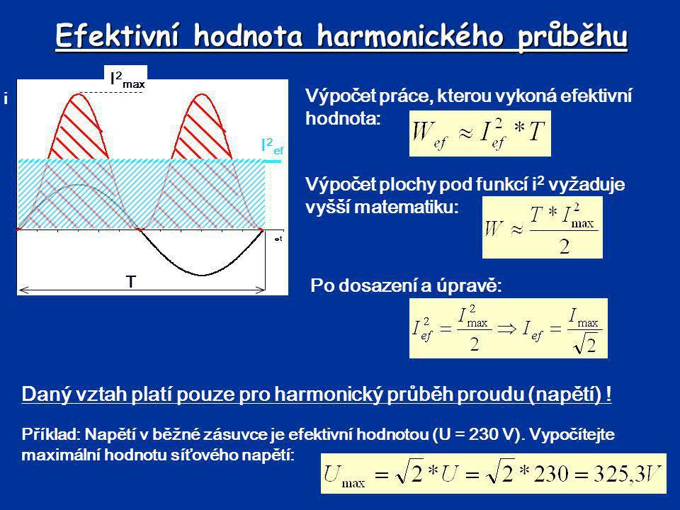 Efektivní hodnota harmonického průběhu
