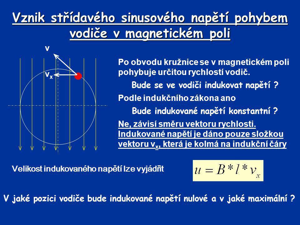 Vznik střídavého sinusového napětí pohybem vodiče v magnetickém poli