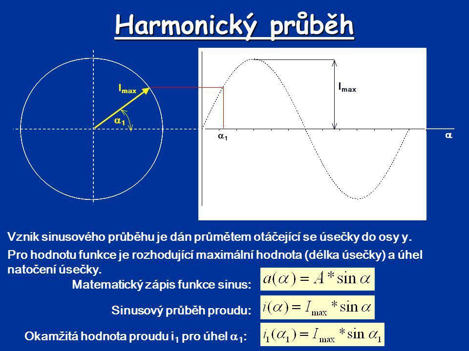 Harmonický průběh Imax. Imax. 1. 1. Vznik sinusového průběhu je dán průmětem otáčející se úsečky do osy y.