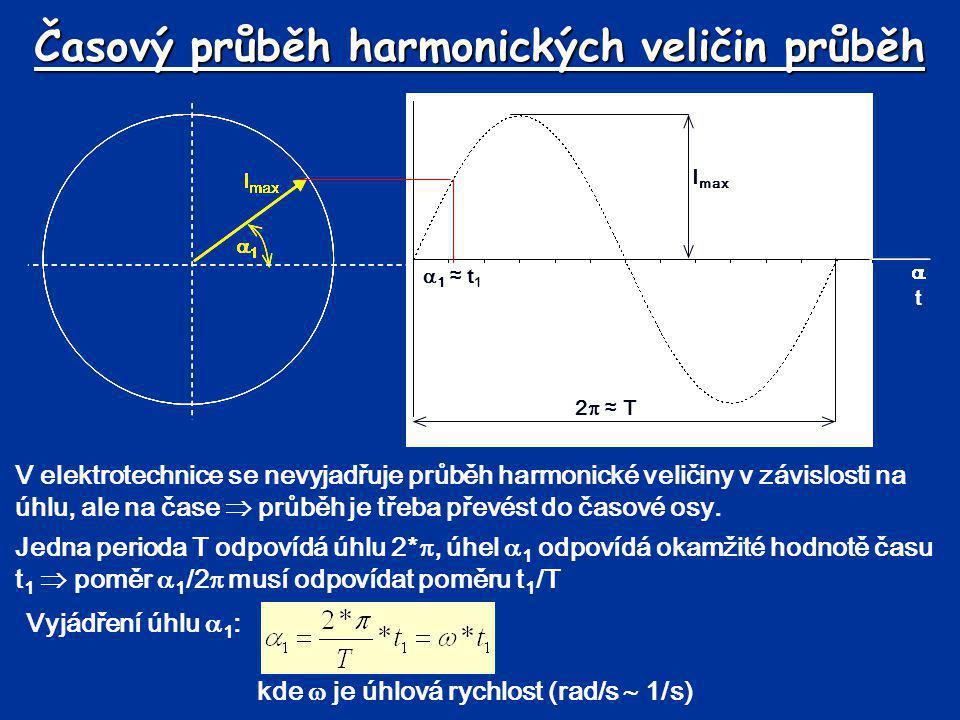 Časový průběh harmonických veličin průběh