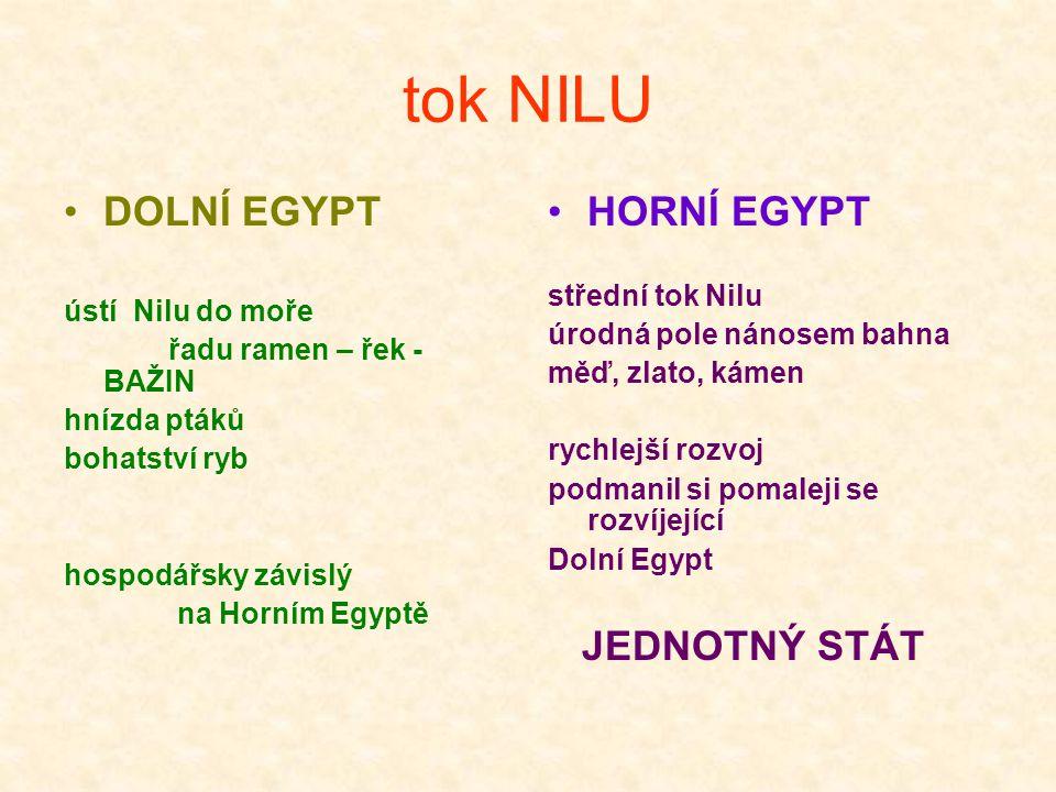 tok NILU DOLNÍ EGYPT HORNÍ EGYPT JEDNOTNÝ STÁT střední tok Nilu