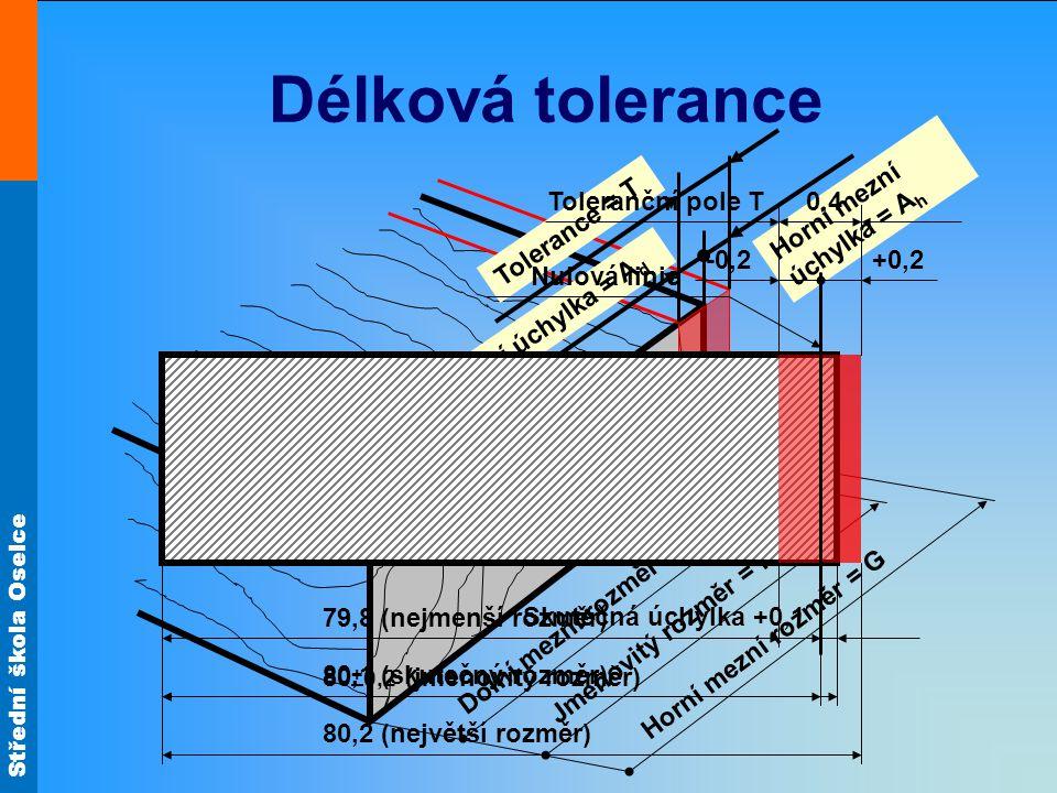 Délková tolerance Dolní mezní rozměr = K Jmenovitý rozměr = N