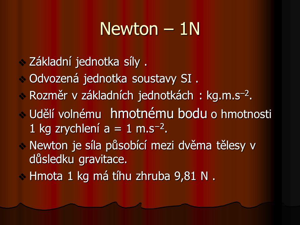 Newton – 1N Základní jednotka síly . Odvozená jednotka soustavy SI .