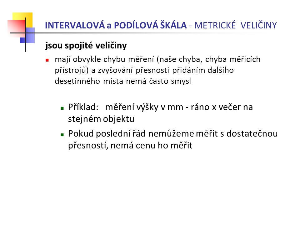 INTERVALOVÁ a PODÍLOVÁ ŠKÁLA - METRICKÉ VELIČINY
