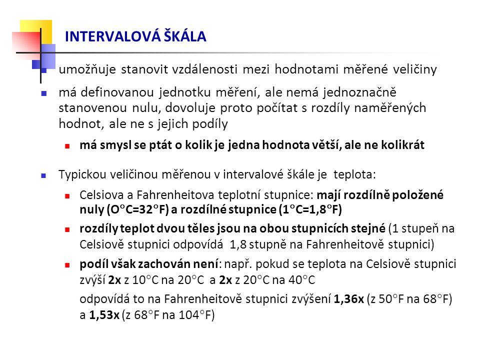INTERVALOVÁ ŠKÁLA umožňuje stanovit vzdálenosti mezi hodnotami měřené veličiny.