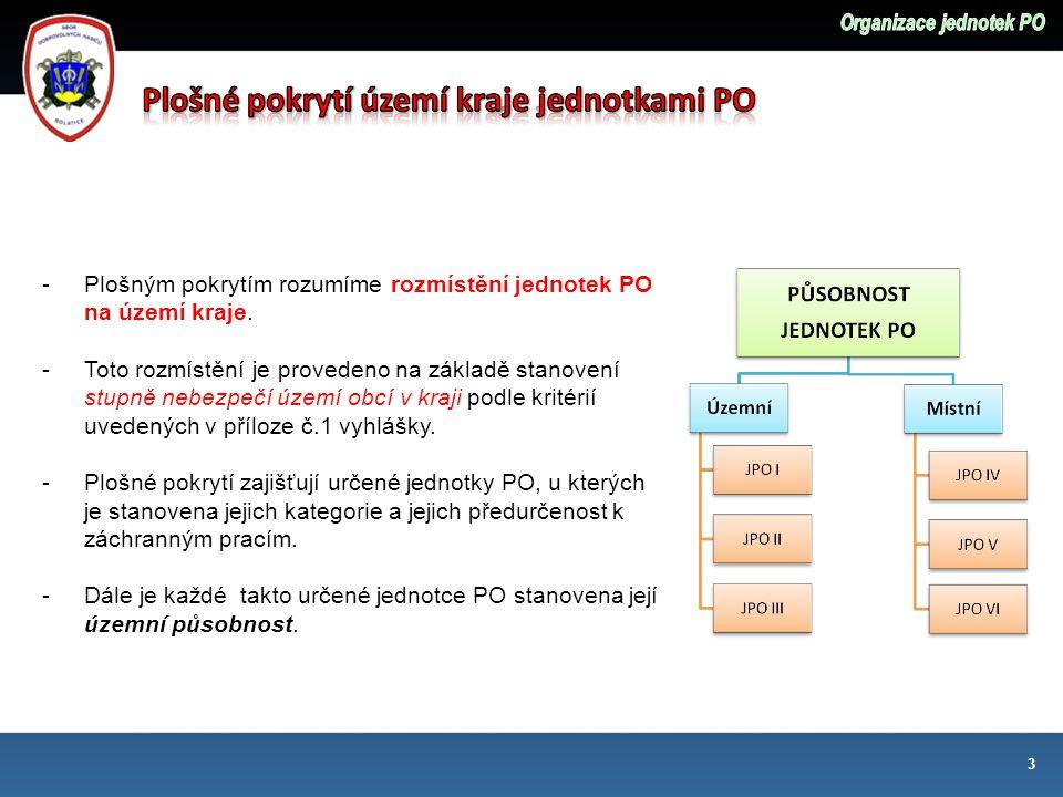 Organizace jednotek PO