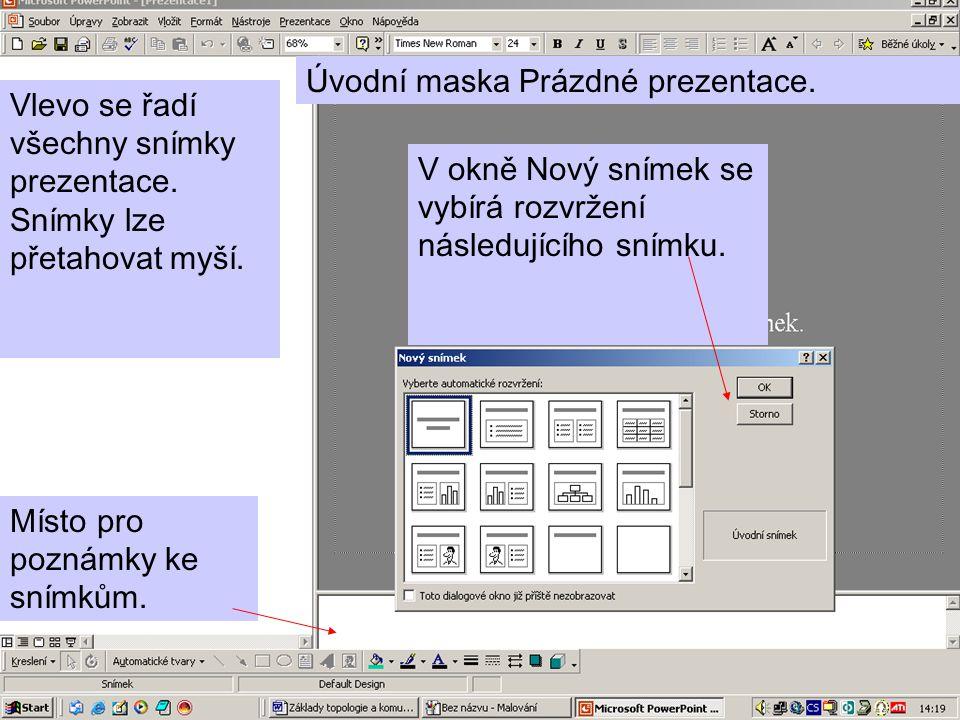 Úvodní maska Prázdné prezentace.