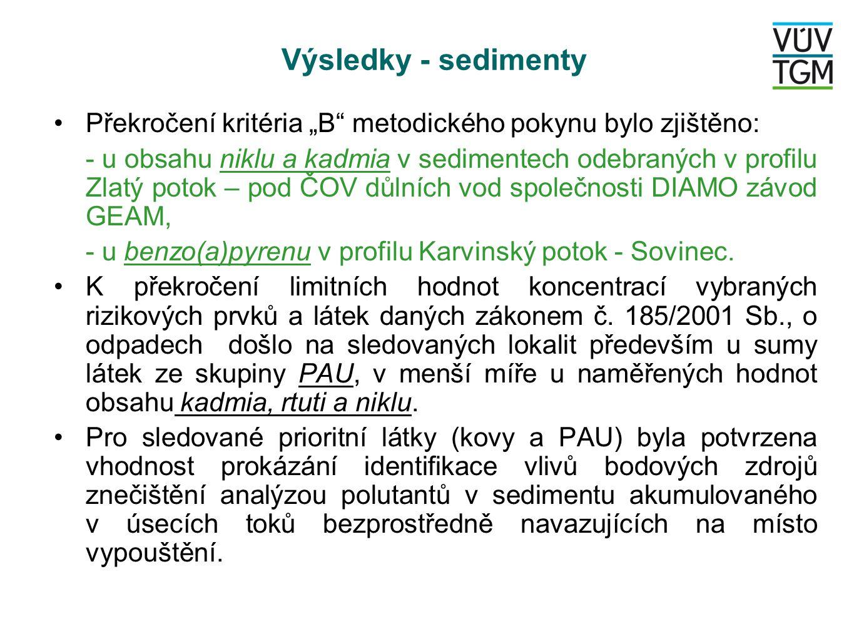 """Výsledky - sedimenty Překročení kritéria """"B metodického pokynu bylo zjištěno:"""