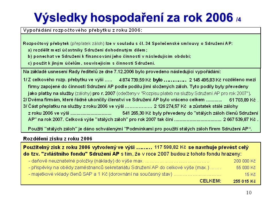 Výsledky hospodaření za rok 2006 /4