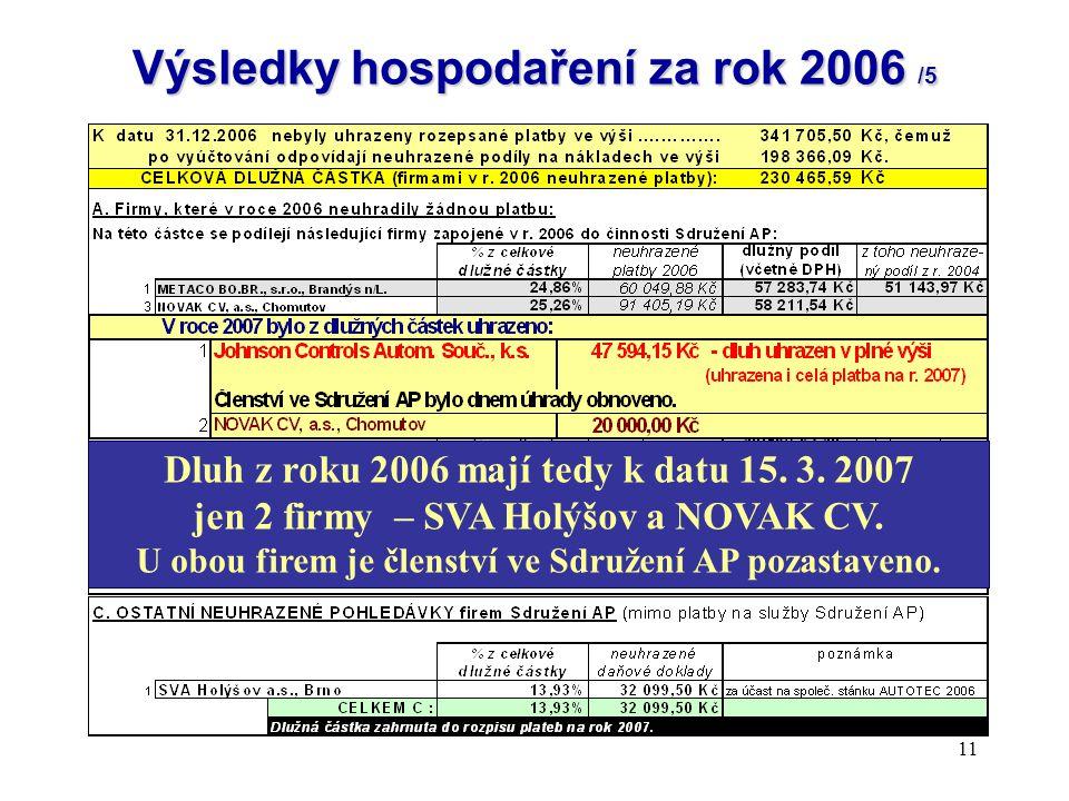 Výsledky hospodaření za rok 2006 /5